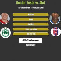 Hector Yuste vs Alef h2h player stats