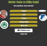 Hector Yuste vs Attila Szalai h2h player stats