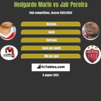Hedgardo Marin vs Jair Pereira h2h player stats