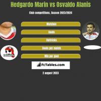 Hedgardo Marin vs Osvaldo Alanis h2h player stats