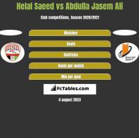 Helal Saeed vs Abdulla Jasem Ali h2h player stats