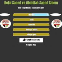 Helal Saeed vs Abdallah Saeed Salem h2h player stats