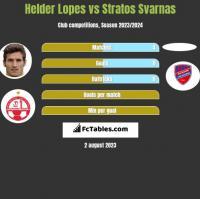 Helder Lopes vs Stratos Svarnas h2h player stats