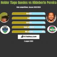 Helder Tiago Guedes vs Hildeberto Pereira h2h player stats