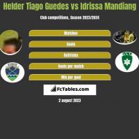 Helder Tiago Guedes vs Idrissa Mandiang h2h player stats