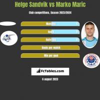 Helge Sandvik vs Marko Maric h2h player stats