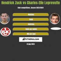 Hendrick Zuck vs Charles-Elie Leprevotte h2h player stats