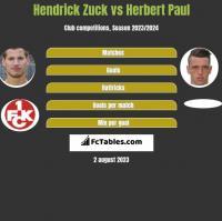 Hendrick Zuck vs Herbert Paul h2h player stats