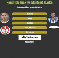 Hendrick Zuck vs Manfred Starke h2h player stats