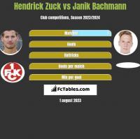 Hendrick Zuck vs Janik Bachmann h2h player stats