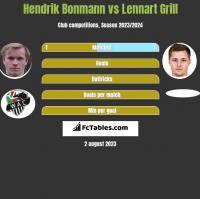 Hendrik Bonmann vs Lennart Grill h2h player stats