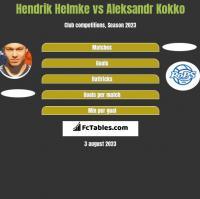Hendrik Helmke vs Aleksandr Kokko h2h player stats