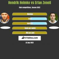 Hendrik Helmke vs Erfan Zeneli h2h player stats