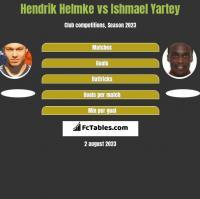 Hendrik Helmke vs Ishmael Yartey h2h player stats