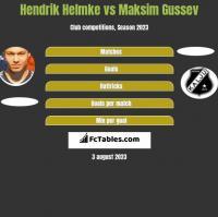 Hendrik Helmke vs Maksim Gussev h2h player stats
