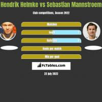 Hendrik Helmke vs Sebastian Mannstroem h2h player stats