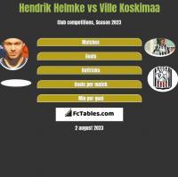 Hendrik Helmke vs Ville Koskimaa h2h player stats