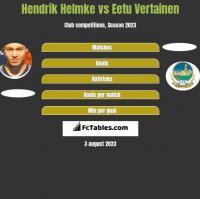 Hendrik Helmke vs Eetu Vertainen h2h player stats