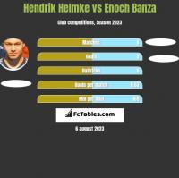 Hendrik Helmke vs Enoch Banza h2h player stats