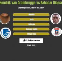 Hendrik van Crombrugge vs Babacar Niasse h2h player stats