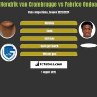 Hendrik van Crombrugge vs Fabrice Ondoa h2h player stats