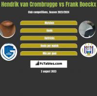 Hendrik van Crombrugge vs Frank Boeckx h2h player stats