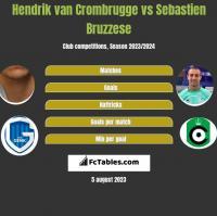 Hendrik van Crombrugge vs Sebastien Bruzzese h2h player stats