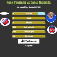 Henk Veerman vs Denis Thomalla h2h player stats