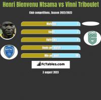 Henri Bienvenu Ntsama vs Vinni Triboulet h2h player stats