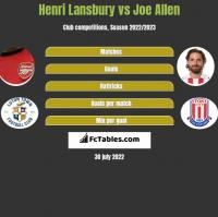 Henri Lansbury vs Joe Allen h2h player stats