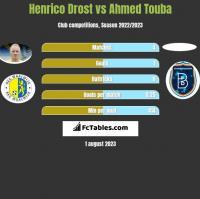 Henrico Drost vs Ahmed Touba h2h player stats