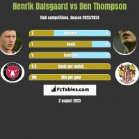 Henrik Dalsgaard vs Ben Thompson h2h player stats