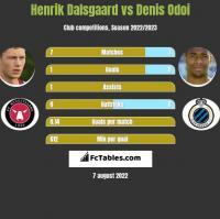 Henrik Dalsgaard vs Denis Odoi h2h player stats