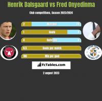 Henrik Dalsgaard vs Fred Onyedinma h2h player stats