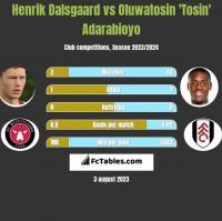 Henrik Dalsgaard vs Oluwatosin 'Tosin' Adarabioyo h2h player stats