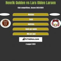 Henrik Gulden vs Lars Olden Larsen h2h player stats