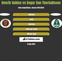 Henrik Gulden vs Dagur Dan Thorhallsson h2h player stats