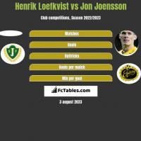 Henrik Loefkvist vs Jon Joensson h2h player stats