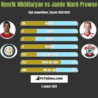 Henrich Mchitarjan vs Jamie Ward-Prowse h2h player stats
