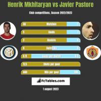 Henrik Mkhitaryan vs Javier Pastore h2h player stats