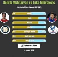 Henrik Mkhitaryan vs Luka Milivojevic h2h player stats