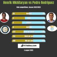 Henrich Mchitarjan vs Pedro Rodriguez h2h player stats
