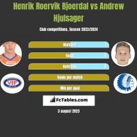 Henrik Roervik Bjoerdal vs Andrew Hjulsager h2h player stats
