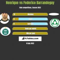 Henrique vs Federico Barrandeguy h2h player stats