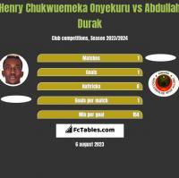 Henry Chukwuemeka Onyekuru vs Abdullah Durak h2h player stats