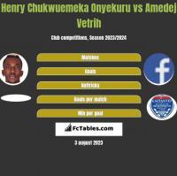 Henry Chukwuemeka Onyekuru vs Amedej Vetrih h2h player stats
