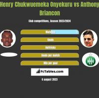Henry Chukwuemeka Onyekuru vs Anthony Briancon h2h player stats