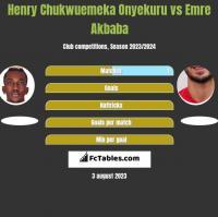 Henry Chukwuemeka Onyekuru vs Emre Akbaba h2h player stats