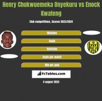 Henry Chukwuemeka Onyekuru vs Enock Kwateng h2h player stats