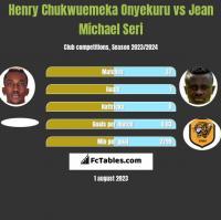 Henry Chukwuemeka Onyekuru vs Jean Michael Seri h2h player stats